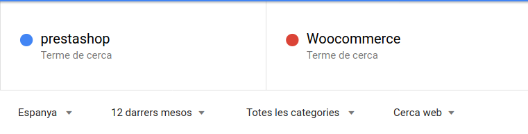 Prestashop - WooCommerce